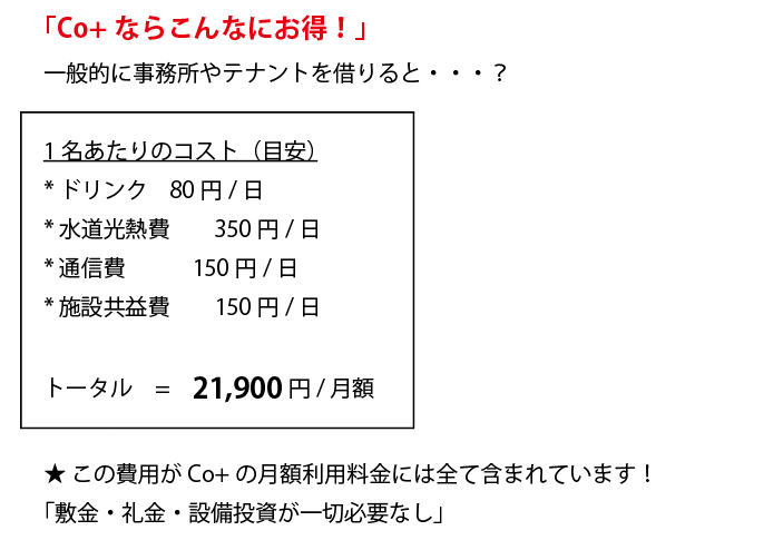 成増 レンタルオフィス
